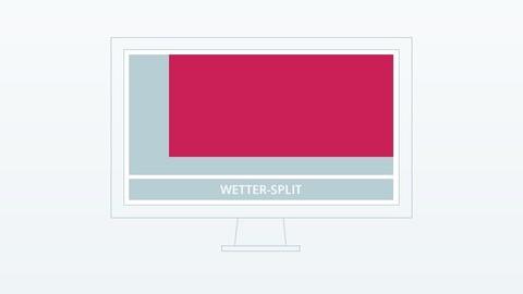 Wetter-Split